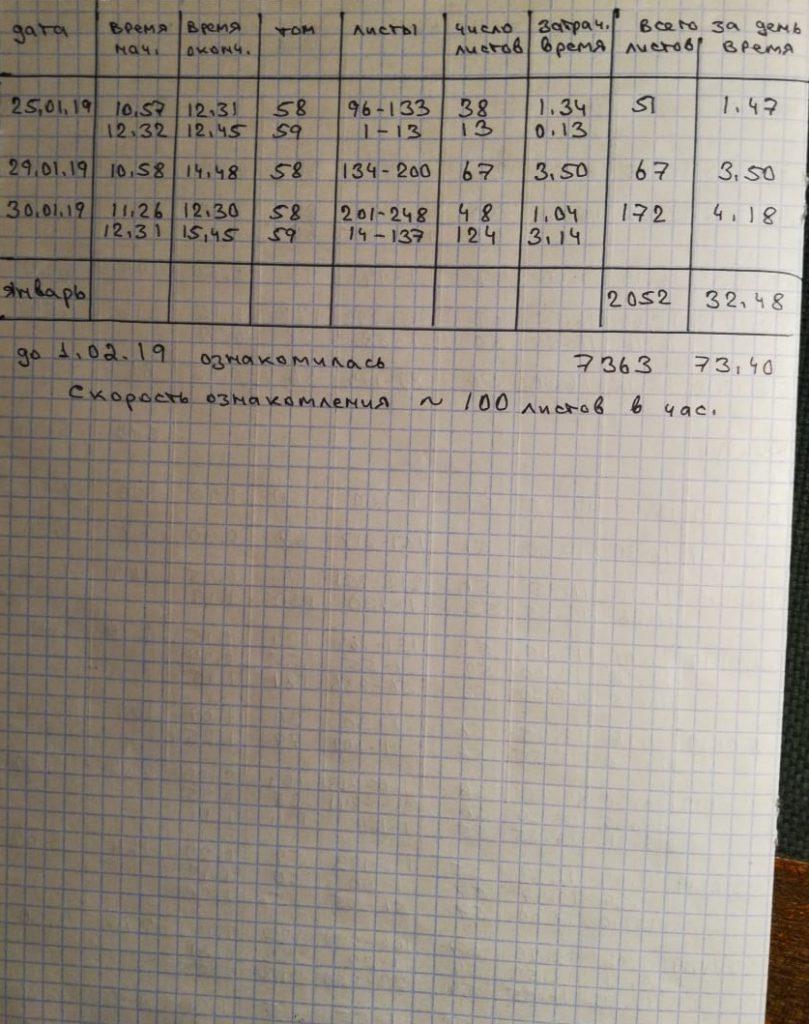 График ознакомления - ст. 4