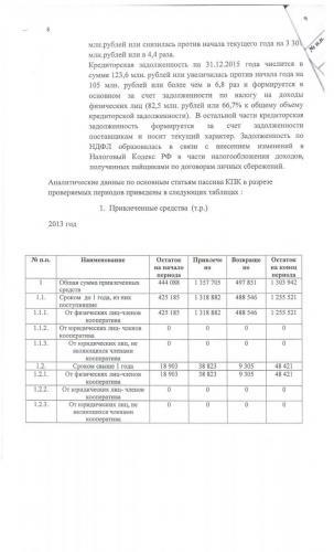 Протокол СРО 008