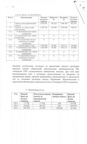 Протокол СРО 010